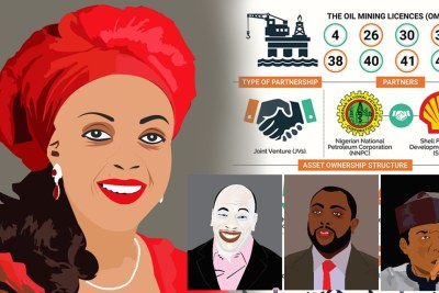Diezani, her men and the Deals