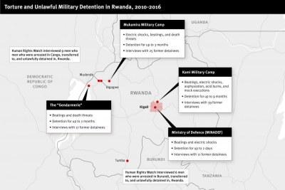 Torture and unlawful military detention in Rwanda, 2010-2016.